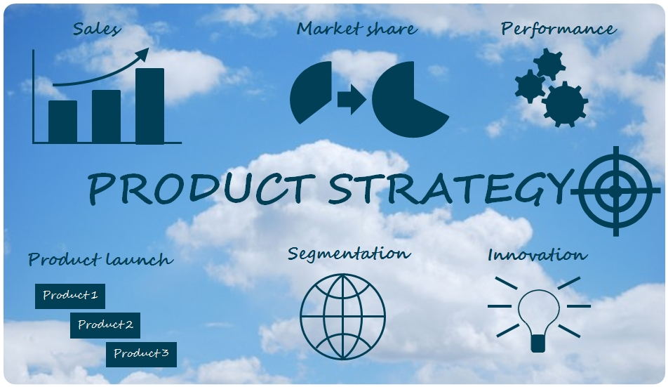 Brickstrategy | Product Offer Strategy